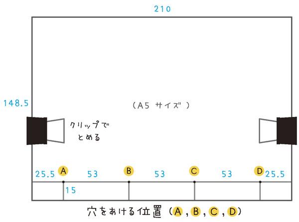 穴をあける位置(4か所)